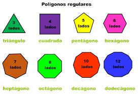 Aprende: elementos y clasificación de los polígonos