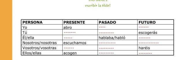 Presente, pasado y futuro en los verbos